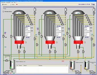 Подсистема управления станцией фильтрации