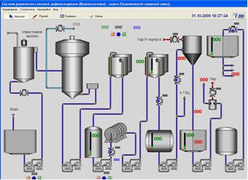 Подсистема управления станцией водоподготовки