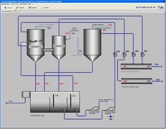 Подсистема управления вакуум-конденсатной установкой
