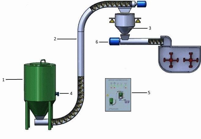 Система весового дозирования стабилизирующих добавок СВД-30М